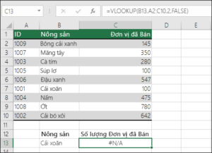 n/a xuất hiện trong excel